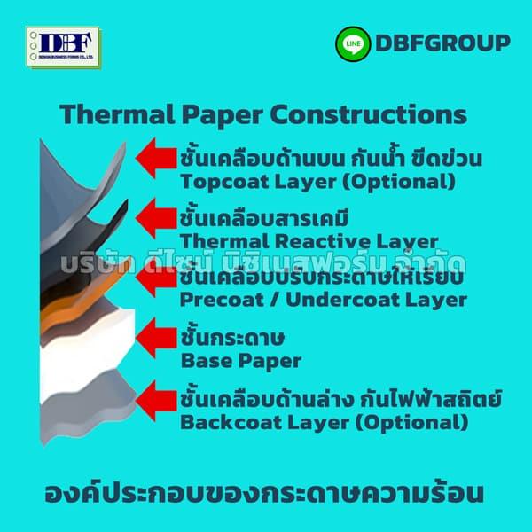 องค์ประกอบของกระดาษความร้อน